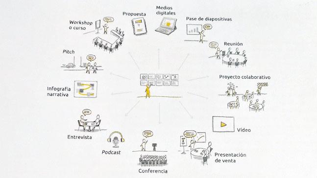 Piensa y comunica tus ideas. Infografía presentaciones